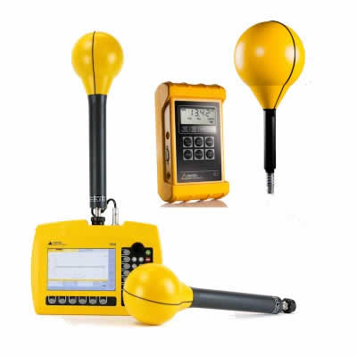 EMF Directive Equipment includng the SRM-3006 is now available